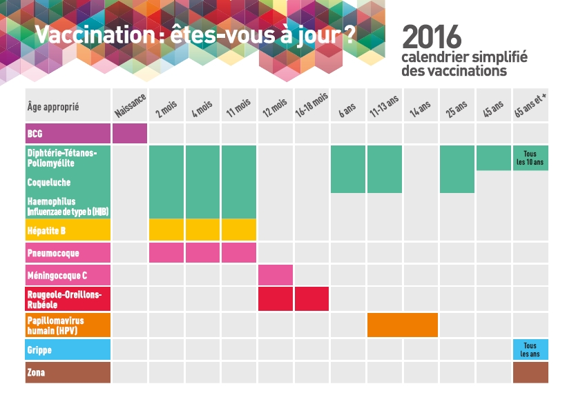 calendrier vaccin 2016